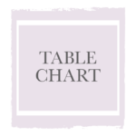 tablechart
